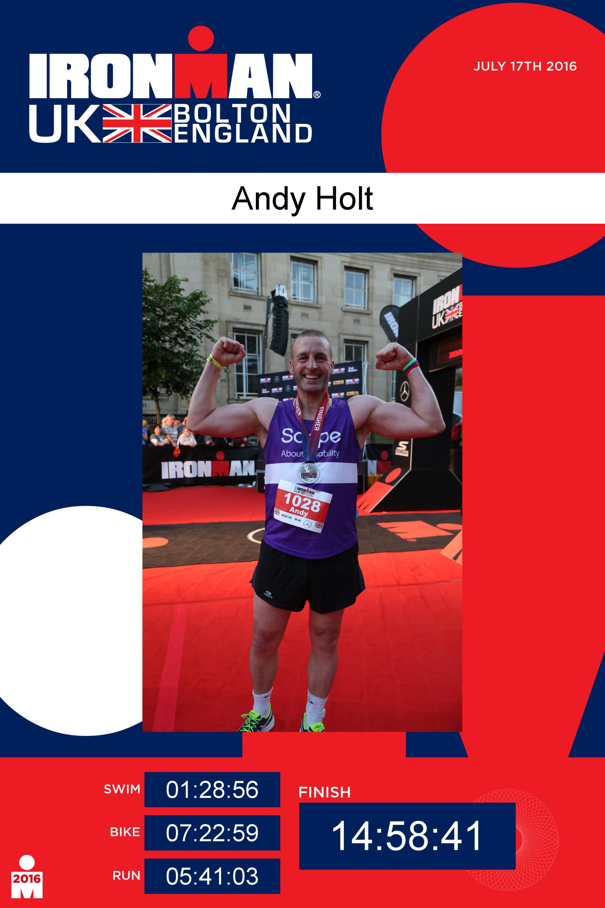 Andy Holt IronMan Digital Next