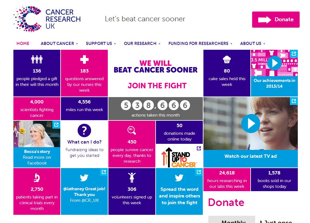 cancer research website