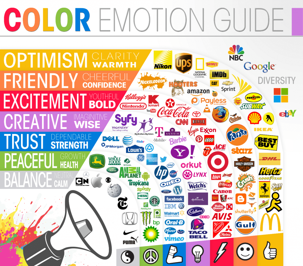 Marketing and colours with the world's biggest brands.